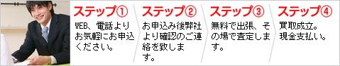 ssatei_bg